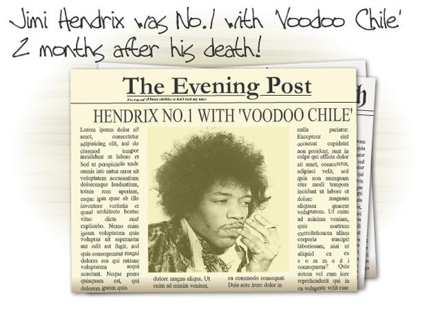 1970 November 1970